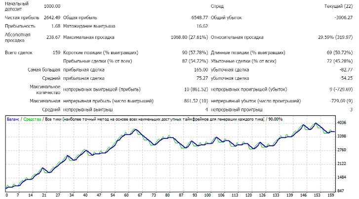 прогнозы по форекс eur/jpy