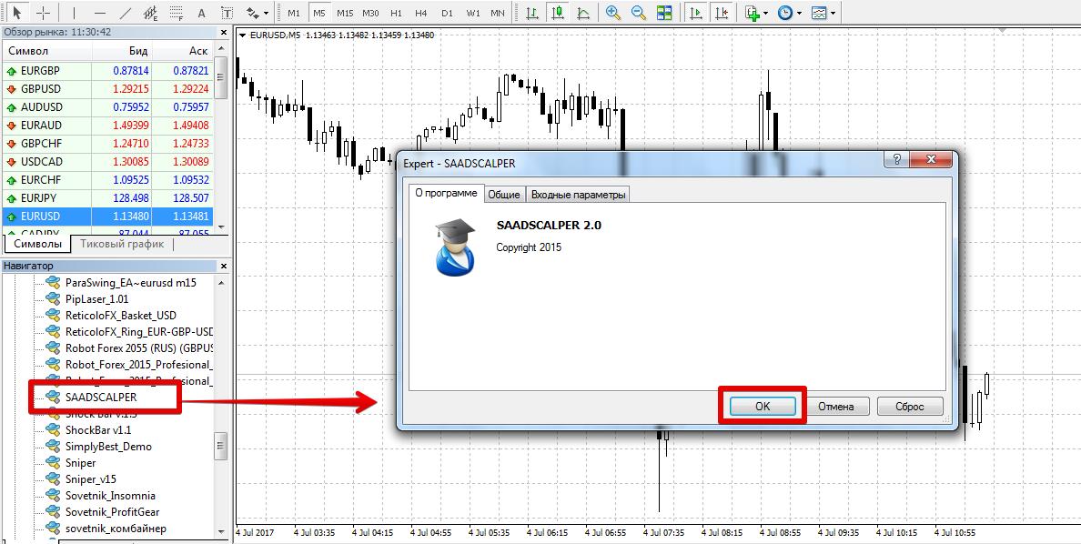 Торговый советник robot forex 2015 profesional real currency relative strength index