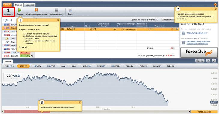Startfx отзывы хорошие индикаторы forex