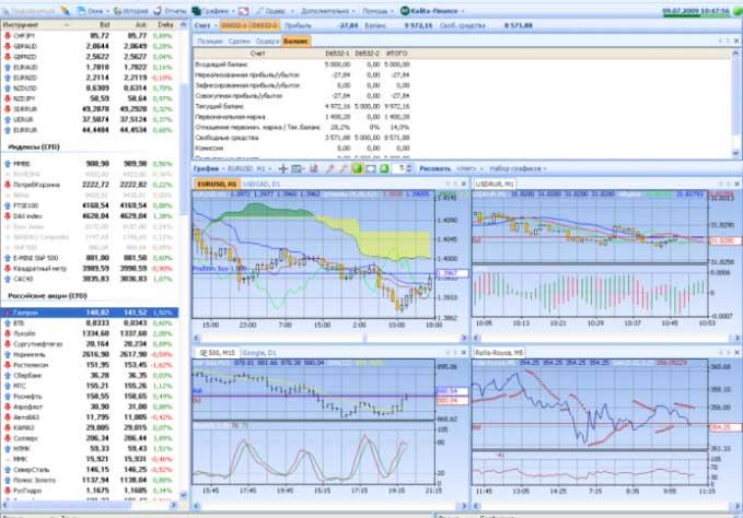 pubg trade bot site itrader platform